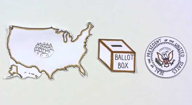 Electing a US President (explanation video by CommonCraft)