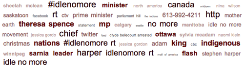 121230-IdleNoMore-entities