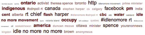 130113-IdleNoMore-entities-Jan6_12-UPDATED