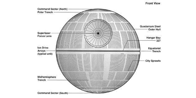 There will be no Death Star (and other disappointments)