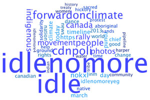 130224-INM-wordcloud