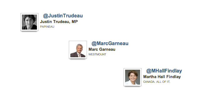 The intersection of LPCldr Twitter followings