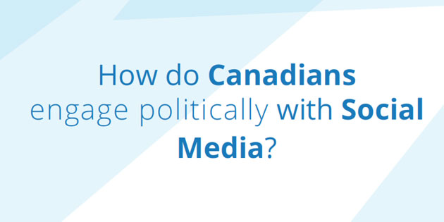 OpinionShaping.ca: How Canadians engage politically with social media